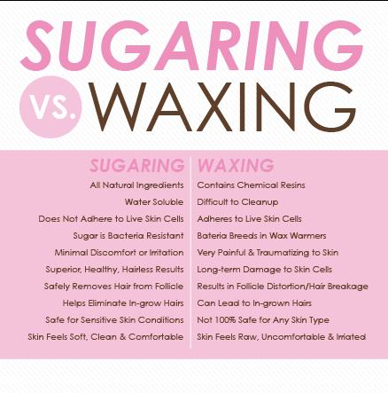 Bikini sugar wax
